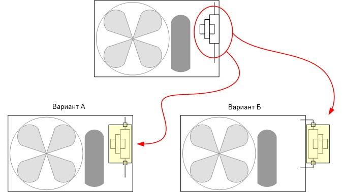 Пример предотвращения возможного возгорания электрического контактора