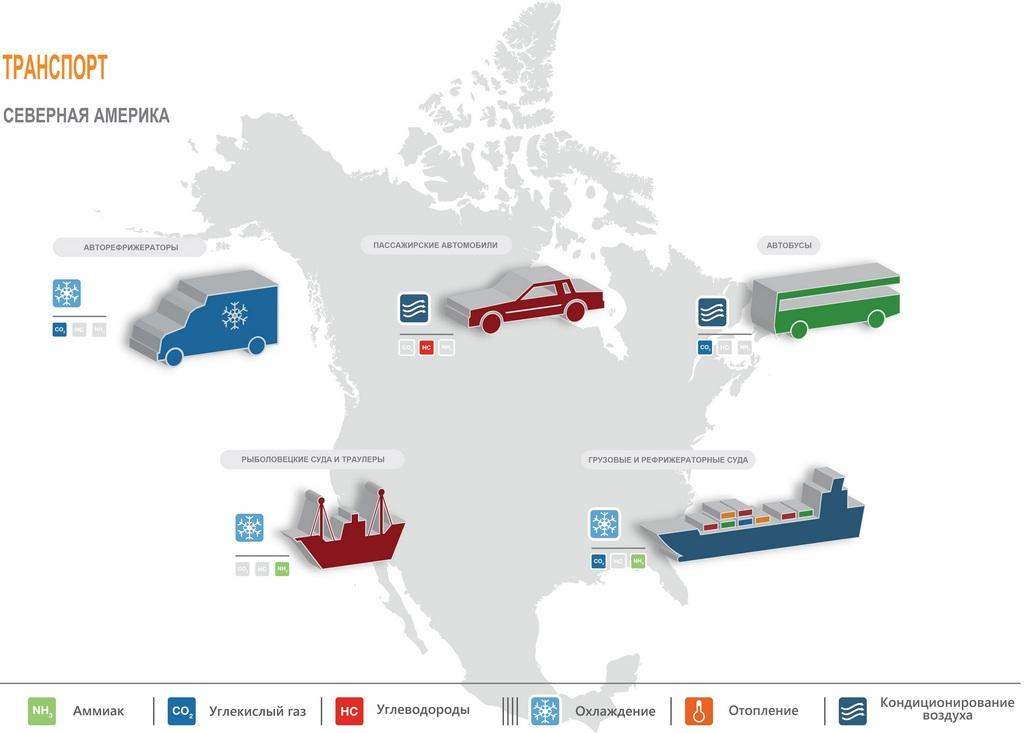 Природные хладагенты в Северной Америке. Транспорт